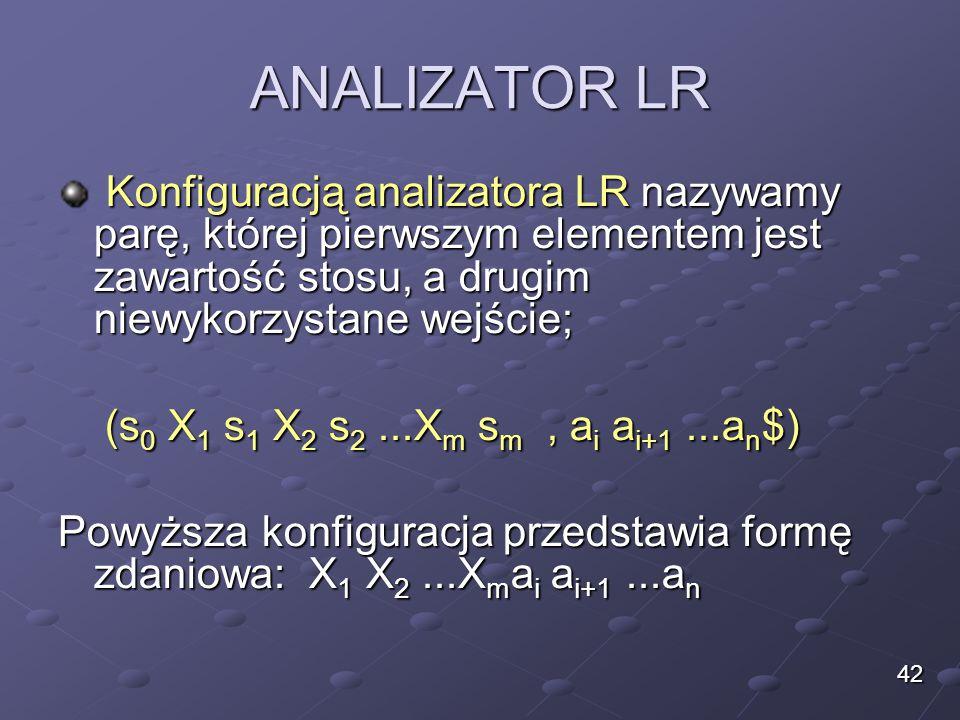ANALIZATOR LR Konfiguracją analizatora LR nazywamy parę, której pierwszym elementem jest zawartość stosu, a drugim niewykorzystane wejście; Konfiguracją analizatora LR nazywamy parę, której pierwszym elementem jest zawartość stosu, a drugim niewykorzystane wejście; (s 0 X 1 s 1 X 2 s 2...X m s m, a i a i+1...a n $) Powyższa konfiguracja przedstawia formę zdaniowa: X 1 X 2...X m a i a i+1...a n 42