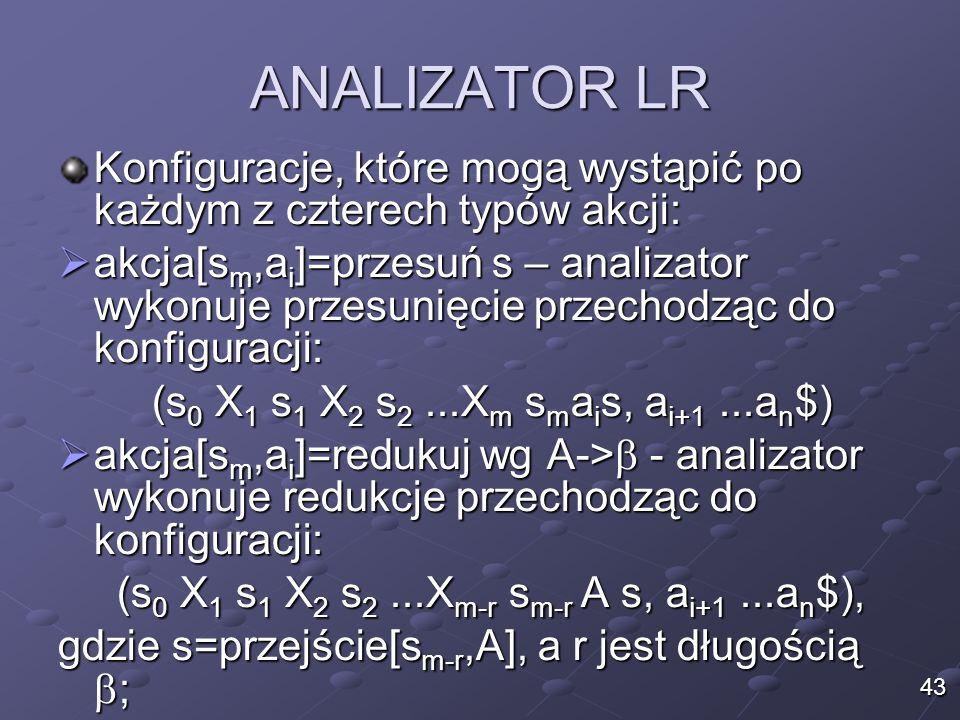 ANALIZATOR LR Konfiguracje, które mogą wystąpić po każdym z czterech typów akcji:  akcja[s m,a i ]=przesuń s – analizator wykonuje przesunięcie przechodząc do konfiguracji: (s 0 X 1 s 1 X 2 s 2...X m s m a i s, a i+1...a n $)  akcja[s m,a i ]=redukuj wg A->  - analizator wykonuje redukcje przechodząc do konfiguracji: (s 0 X 1 s 1 X 2 s 2...X m-r s m-r A s, a i+1...a n $), (s 0 X 1 s 1 X 2 s 2...X m-r s m-r A s, a i+1...a n $), gdzie s=przejście[s m-r,A], a r jest długością  ; 43