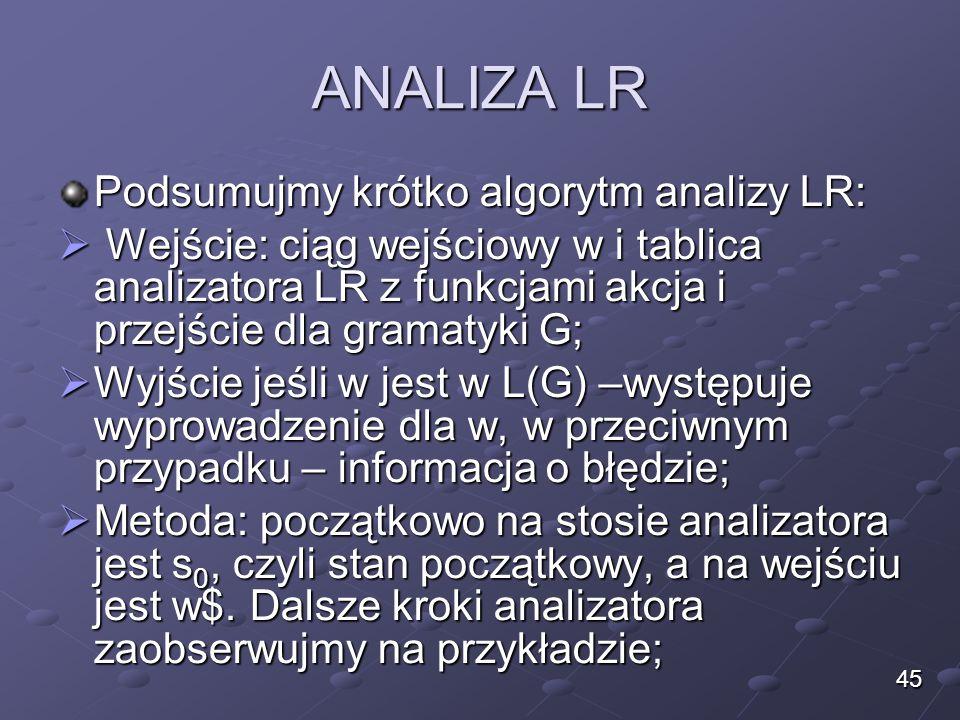 ANALIZA LR Podsumujmy krótko algorytm analizy LR:  Wejście: ciąg wejściowy w i tablica analizatora LR z funkcjami akcja i przejście dla gramatyki G;  Wyjście jeśli w jest w L(G) –występuje wyprowadzenie dla w, w przeciwnym przypadku – informacja o błędzie;  Metoda: początkowo na stosie analizatora jest s 0, czyli stan początkowy, a na wejściu jest w$.