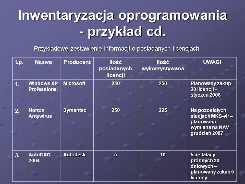 Inwentaryzacja oprogramowania - przykład cd. Przykładowe zestawienie informacji o posiadanych licencjach Lp.NazwaProducentIlość posiadanych licencji I