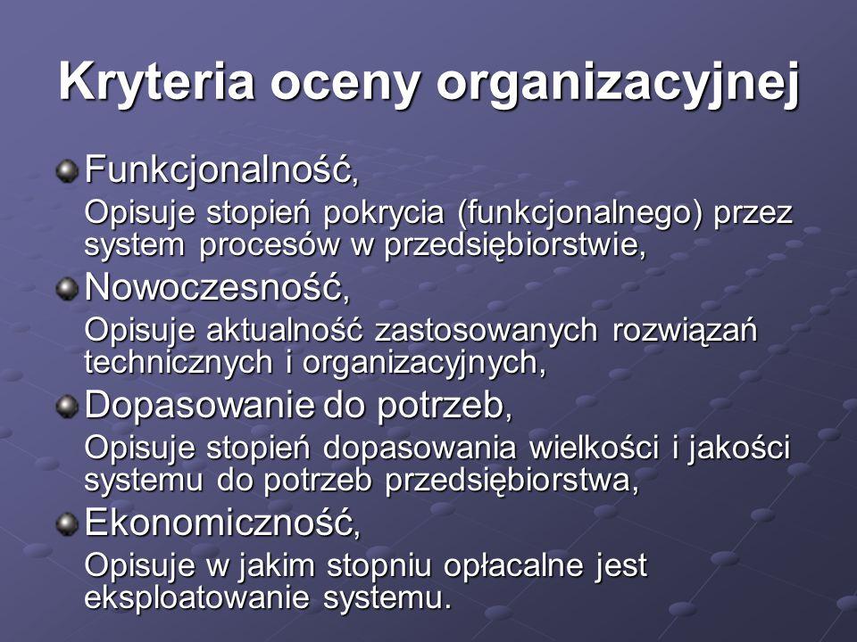 Kryteria oceny organizacyjnej Funkcjonalność, Opisuje stopień pokrycia (funkcjonalnego) przez system procesów w przedsiębiorstwie, Nowoczesność, Opisuje aktualność zastosowanych rozwiązań technicznych i organizacyjnych, Dopasowanie do potrzeb, Opisuje stopień dopasowania wielkości i jakości systemu do potrzeb przedsiębiorstwa, Ekonomiczność, Opisuje w jakim stopniu opłacalne jest eksploatowanie systemu.