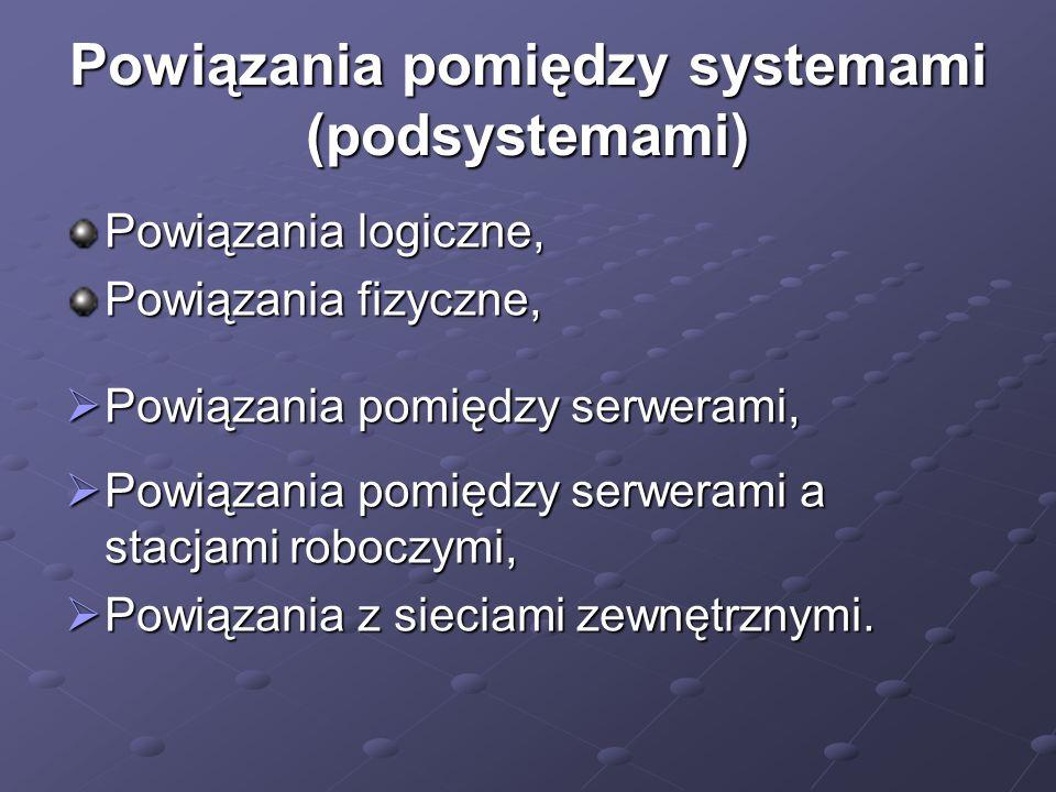 Powiązania pomiędzy systemami (podsystemami) Powiązania logiczne, Powiązania fizyczne,  Powiązania pomiędzy serwerami,  Powiązania pomiędzy serwerami a stacjami roboczymi,  Powiązania z sieciami zewnętrznymi.