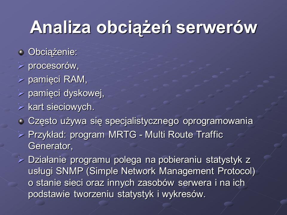Analiza obciążeń serwerów Obciążenie:  procesorów,  pamięci RAM,  pamięci dyskowej,  kart sieciowych.