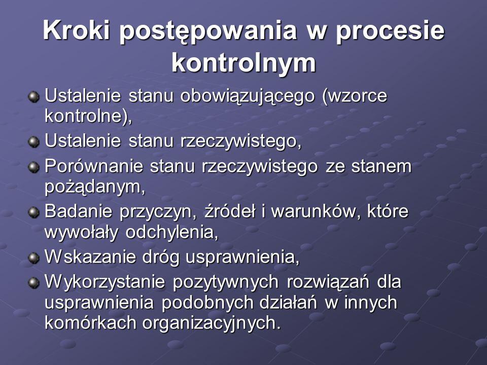 Kroki postępowania w procesie kontrolnym Ustalenie stanu obowiązującego (wzorce kontrolne), Ustalenie stanu rzeczywistego, Porównanie stanu rzeczywist