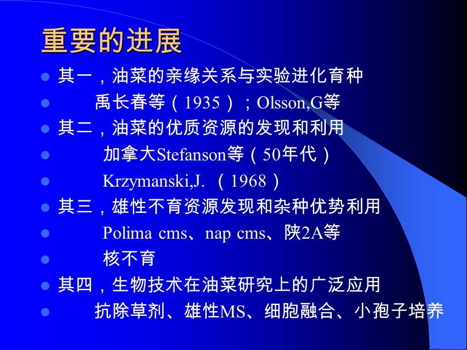 重要的进展 其一,油菜的亲缘关系与实验进化育种 禹长春等( 1935 ); Olsson,G 等 其二,油菜的优质资源的发现和利用 加拿大 Stefanson 等( 50 年代) Krzymanski,J. ( 1968 ) 其三,雄性不育资源发现和杂种优势利用 Polima cms 、 nap c