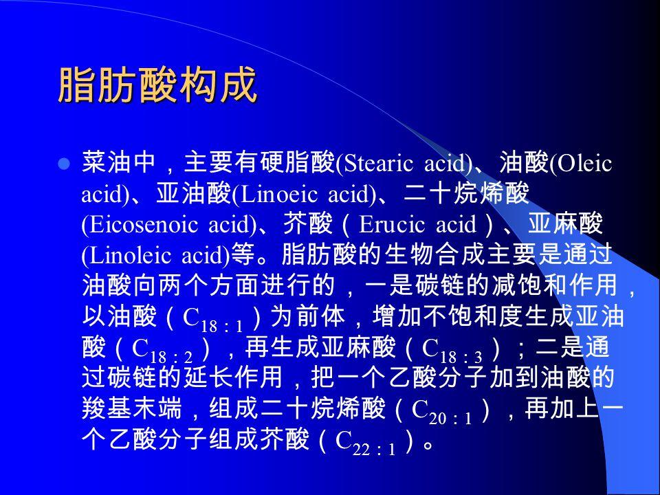 脂肪酸构成 菜油中,主要有硬脂酸 (Stearic acid) 、油酸 (Oleic acid) 、亚油酸 (Linoeic acid) 、二十烷烯酸 (Eicosenoic acid) 、芥酸( Erucic acid )、亚麻酸 (Linoleic acid) 等。脂肪酸的生物合成主要是通过 油酸向两个方面进行的,一是碳链的减饱和作用, 以油酸( C 18 : 1 )为前体,增加不饱和度生成亚油 酸( C 18 : 2 ),再生成亚麻酸( C 18 : 3 );二是通 过碳链的延长作用,把一个乙酸分子加到油酸的 羧基末端,组成二十烷烯酸( C 20 : 1 ),再加上一 个乙酸分子组成芥酸( C 22 : 1 )。