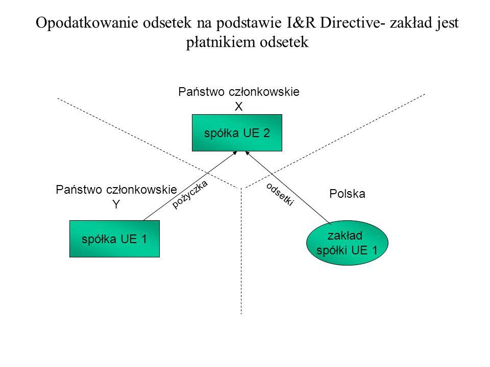 Opodatkowanie odsetek na podstawie I&R Directive- zakład jest płatnikiem odsetek Państwo członkowskie X Państwo członkowskie Y Polska spółka UE 1 spół