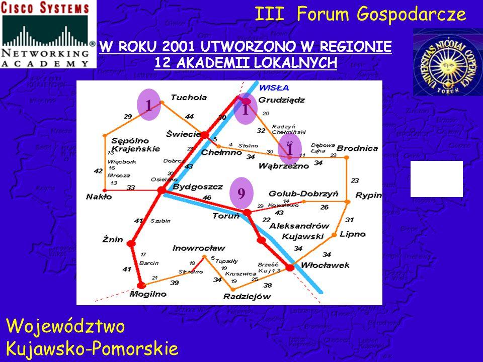 W ROKU 2001 UTWORZONO W REGIONIE 12 AKADEMII LOKALNYCH 1 1 1 9 III Forum Gospodarcze Województwo Kujawsko-Pomorskie