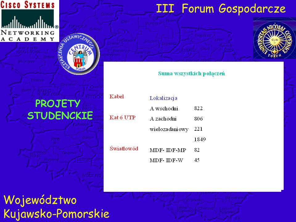 PROJETY STUDENCKIE Building A East III Forum Gospodarcze Województwo Kujawsko-Pomorskie