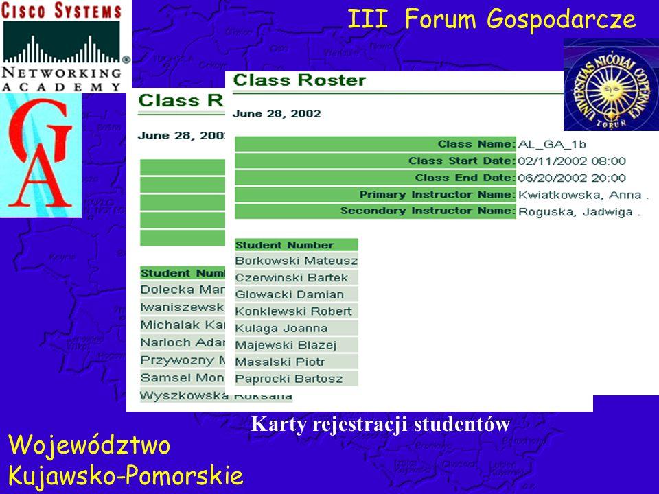 Karty rejestracji studentów III Forum Gospodarcze Województwo Kujawsko-Pomorskie