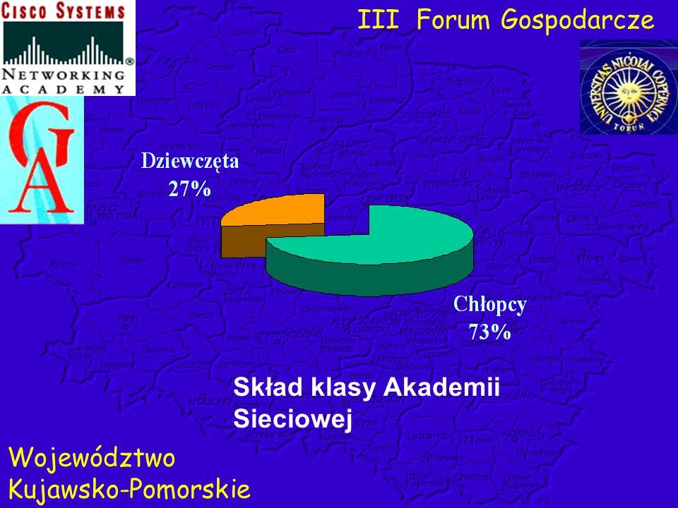 Skład klasy Akademii Sieciowej III Forum Gospodarcze Województwo Kujawsko-Pomorskie
