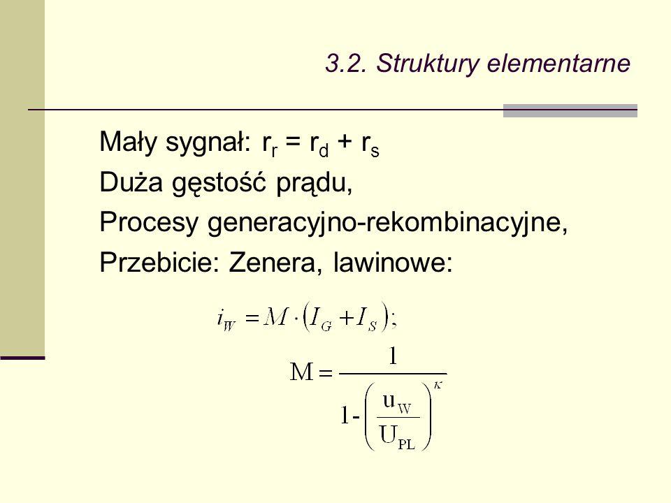 3.2. Struktury elementarne Mały sygnał: r r = r d + r s Duża gęstość prądu, Procesy generacyjno-rekombinacyjne, Przebicie: Zenera, lawinowe: