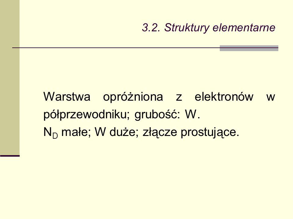 3.2. Struktury elementarne Warstwa opróżniona z elektronów w półprzewodniku; grubość: W. N D małe; W duże; złącze prostujące.