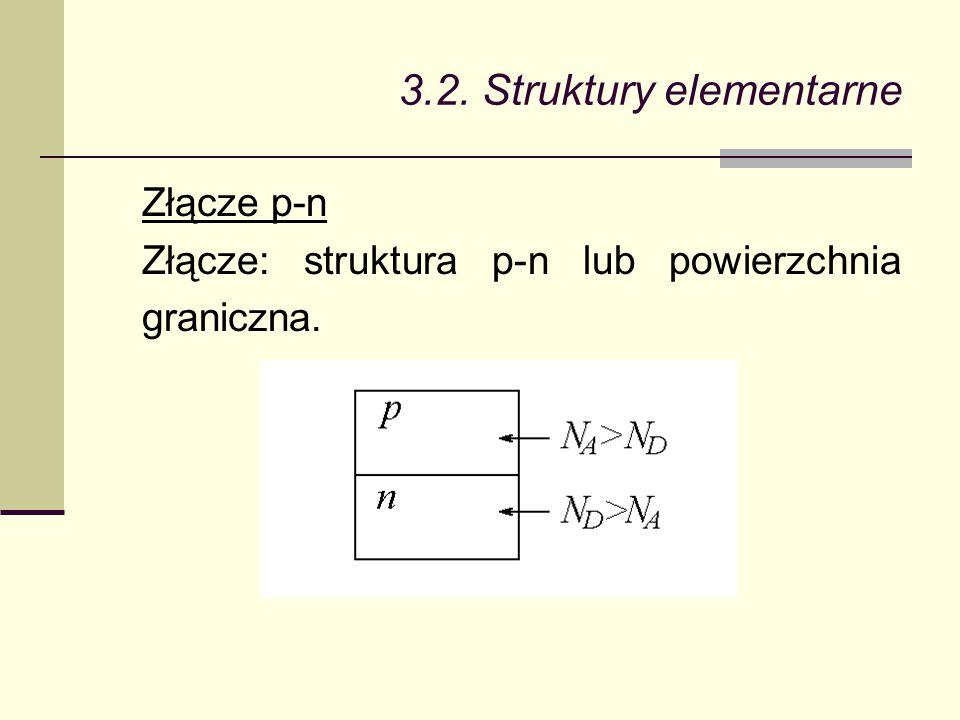 3.2.Struktury elementarne Metal – Izolator – Półprzewodnik.