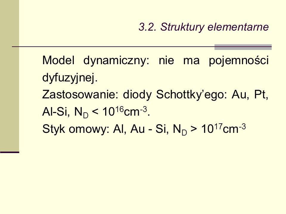 Model dynamiczny: nie ma pojemności dyfuzyjnej. Zastosowanie: diody Schottky'ego: Au, Pt, Al-Si, N D < 10 16 cm -3. Styk omowy: Al, Au - Si, N D > 10