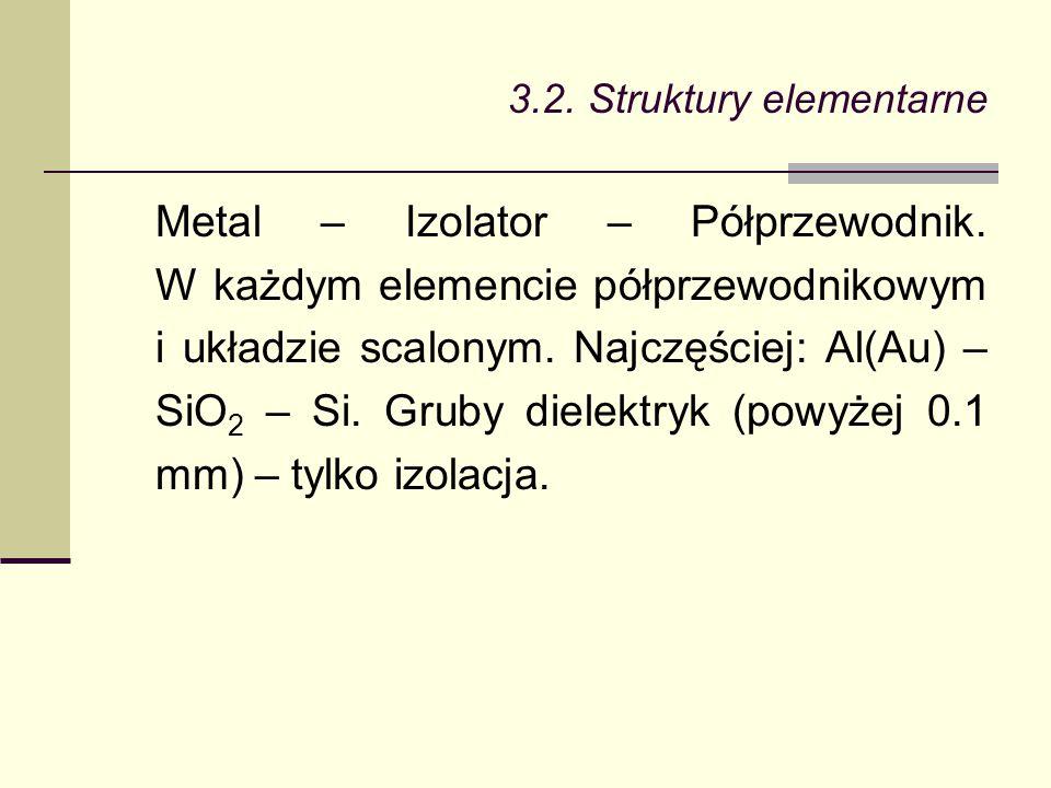 3.2. Struktury elementarne Metal – Izolator – Półprzewodnik. W każdym elemencie półprzewodnikowym i układzie scalonym. Najczęściej: Al(Au) – SiO 2 – S
