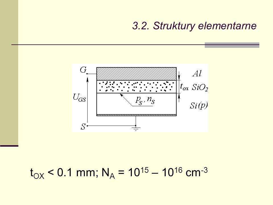 3.2. Struktury elementarne t OX < 0.1 mm; N A = 10 15 – 10 16 cm -3
