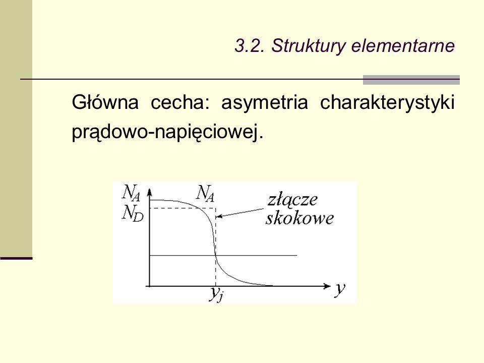 3.2. Struktury elementarne Główna cecha: asymetria charakterystyki prądowo-napięciowej.