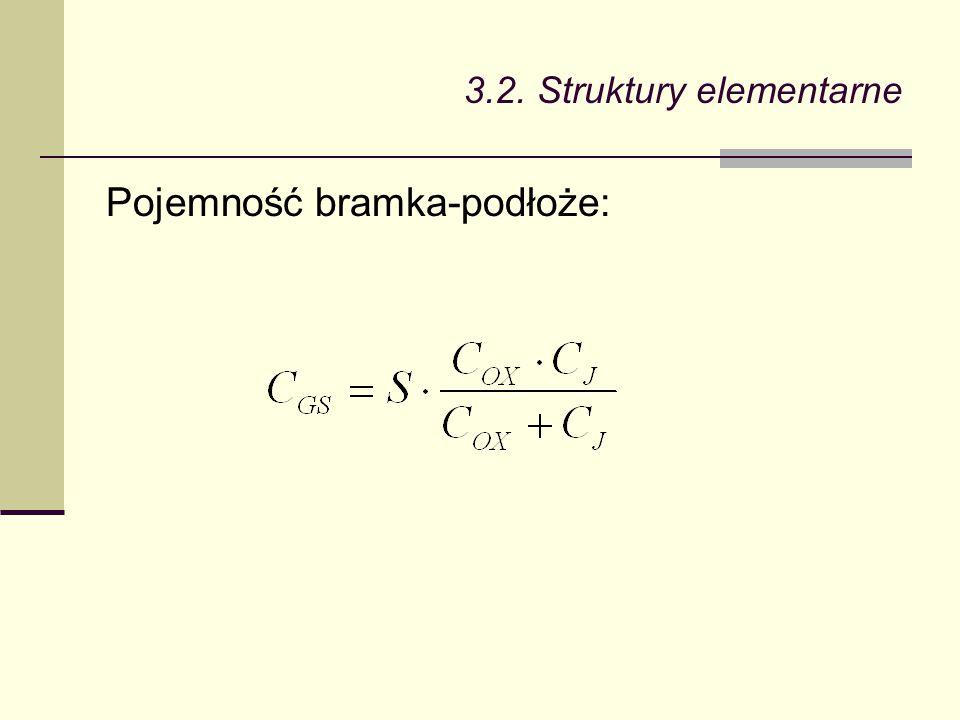 3.2. Struktury elementarne Pojemność bramka-podłoże: