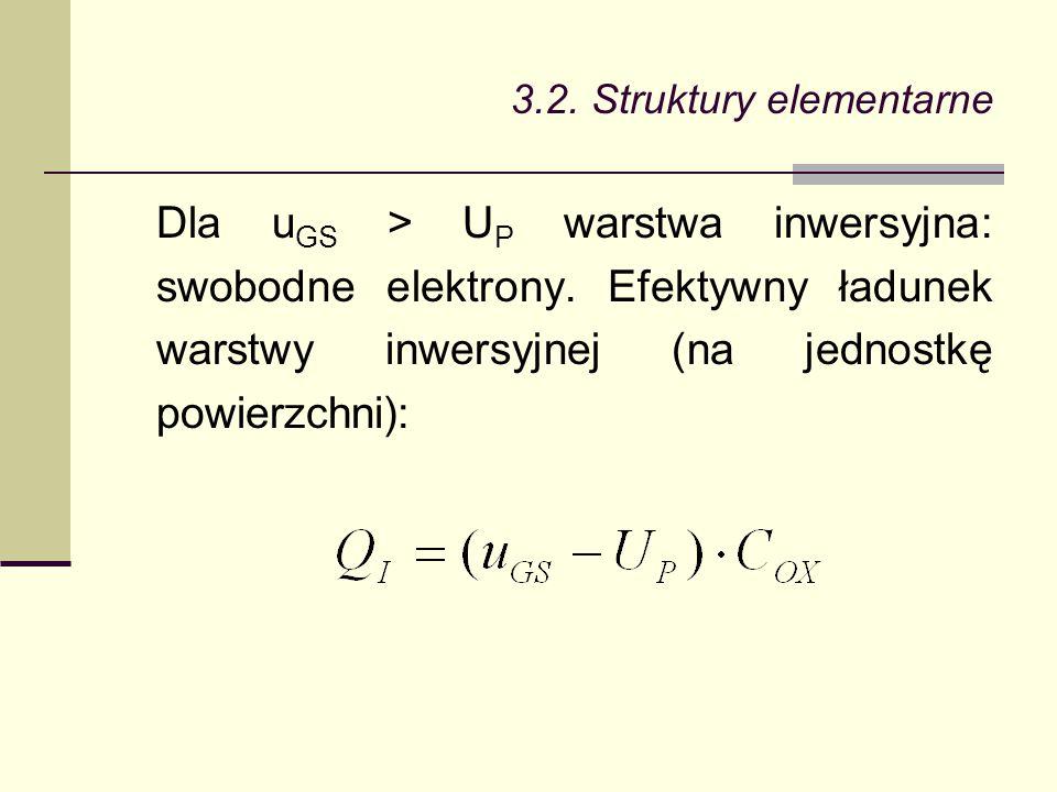 3.2. Struktury elementarne Dla u GS > U P warstwa inwersyjna: swobodne elektrony. Efektywny ładunek warstwy inwersyjnej (na jednostkę powierzchni):
