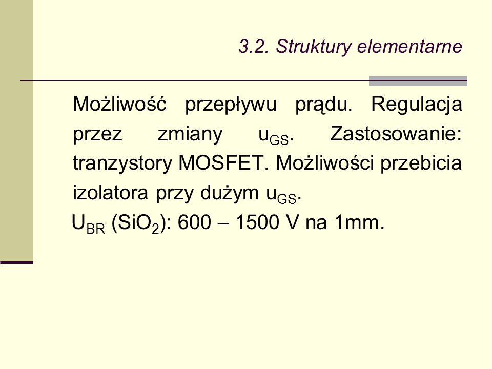 3.2. Struktury elementarne Możliwość przepływu prądu. Regulacja przez zmiany u GS. Zastosowanie: tranzystory MOSFET. Możliwości przebicia izolatora pr