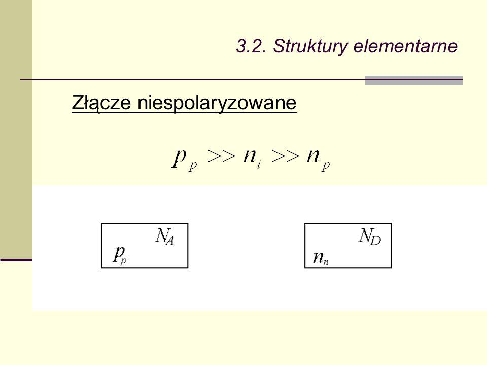 3.2. Struktury elementarne Złącze niespolaryzowane