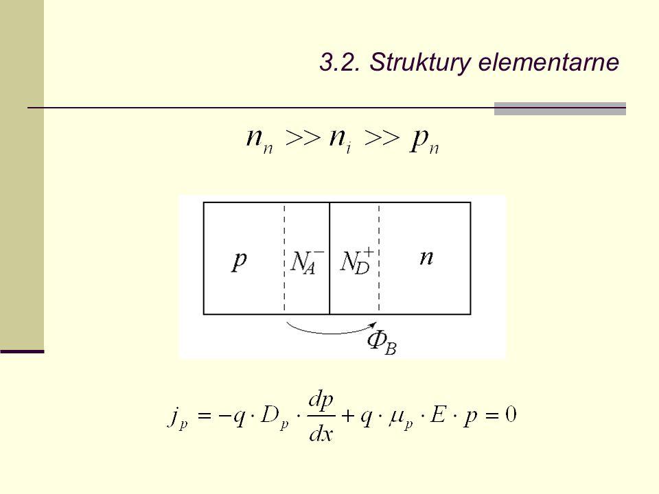 3.2. Struktury elementarne Chwilowe założenia: brak stanów powierzchniowych; FMS = 0.