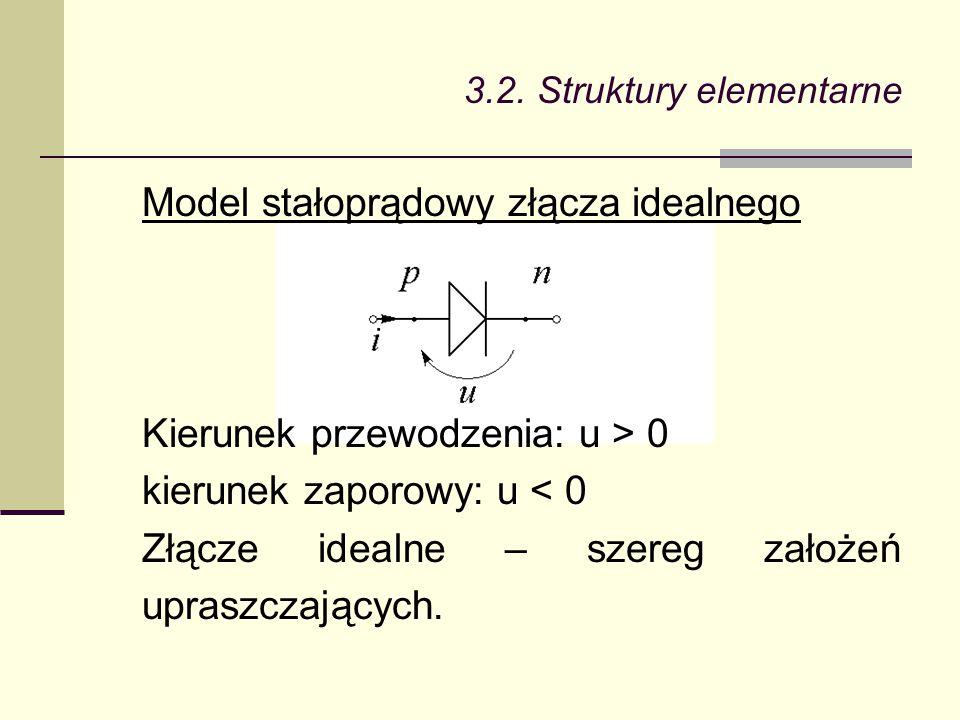 3.2. Struktury elementarne Model stałoprądowy złącza idealnego Kierunek przewodzenia: u > 0 kierunek zaporowy: u < 0 Złącze idealne – szereg założeń u