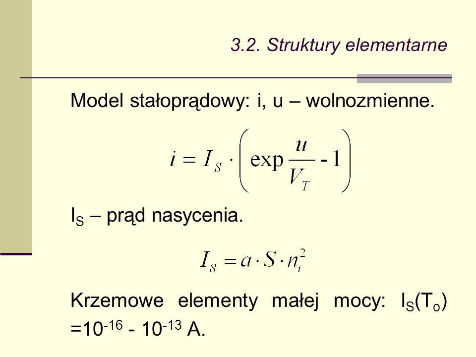3.2. Struktury elementarne Model stałoprądowy: i, u – wolnozmienne. I S – prąd nasycenia. Krzemowe elementy małej mocy: I S (T o ) =10 -16 - 10 -13 A.