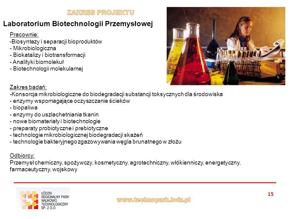 15 Laboratorium Biotechnologii Przemysłowej Pracownie: -Biosyntezy i separacji bioproduktów - Mikrobiologiczna - Biokatalizy i biotransformacji - Analityki biomolekuł - Biotechnologii molekularnej Zakres badań: -Konsorcja mikrobiologiczne do biodegradacji substancji toksycznych dla środowiska - enzymy wspomagające oczyszczanie ścieków - biopaliwa - enzymy do uszlachetniania tkanin - nowe biomateriały i biotechnologie - preparaty probiotyczne i prebiotyczne - technologie mikrobiologicznej biodegradacji skażeń - technologie bakteryjnego zgazowywania węgla brunatnego w złożu Odbiorcy: Przemysł chemiczny, spożywczy, kosmetyczny, agrotechniczny, włókienniczy, energetyczny, farmaceutyczny, wojskowy