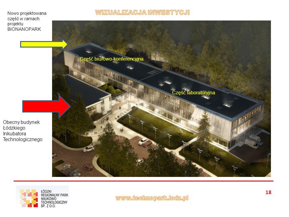 18 Obecny budynek Łódzkiego Inkubatora Technologicznego Nowo projektowana część w ramach projektu BIONANOPARK Część biurowo-konferencyjna Część laboratoryjna