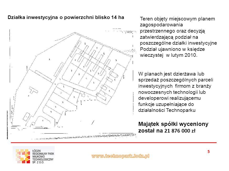 5 Działka inwestycyjna o powierzchni blisko 14 ha W planach jest dzierżawa lub sprzedaż poszczególnych parceli inwestycyjnych firmom z branży nowoczesnych technologii lub developerowi realizującemu funkcje uzupełniające do działalności Technoparku Teren objęty miejscowym planem zagospodarowania przestrzennego oraz decyzją zatwierdzającą podział na poszczególne działki inwestycyjne Podział ujawniono w księdze wieczystej w lutym 2010.