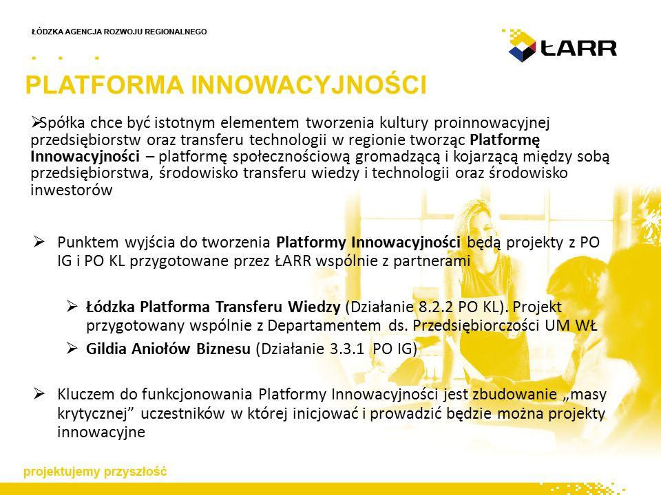PLATFORMA INNOWACYJNOŚCI  Spółka chce być istotnym elementem tworzenia kultury proinnowacyjnej przedsiębiorstw oraz transferu technologii w regionie tworząc Platformę Innowacyjności – platformę społecznościową gromadzącą i kojarzącą między sobą przedsiębiorstwa, środowisko transferu wiedzy i technologii oraz środowisko inwestorów  Punktem wyjścia do tworzenia Platformy Innowacyjności będą projekty z PO IG i PO KL przygotowane przez ŁARR wspólnie z partnerami  Łódzka Platforma Transferu Wiedzy (Działanie 8.2.2 PO KL).