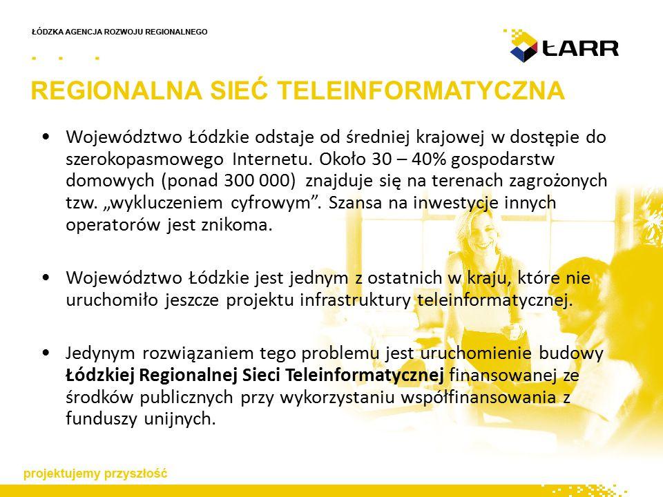 REGIONALNA SIEĆ TELEINFORMATYCZNA Województwo Łódzkie odstaje od średniej krajowej w dostępie do szerokopasmowego Internetu.