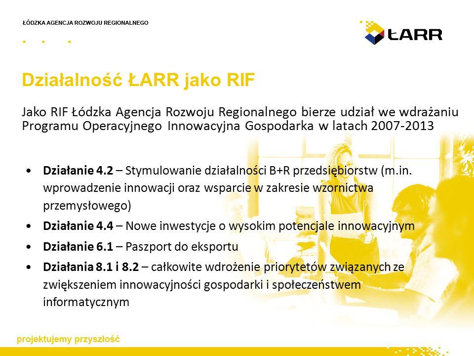 Działalność ŁARR jako RIF Jako RIF Łódzka Agencja Rozwoju Regionalnego bierze udział we wdrażaniu Programu Operacyjnego Innowacyjna Gospodarka w latach 2007-2013 Działanie 4.2 – Stymulowanie działalności B+R przedsiębiorstw (m.in.