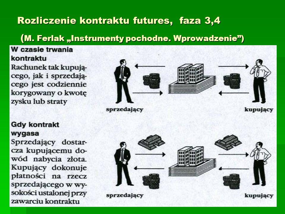 """Rozliczenie kontraktu futures, faza 3,4 ( M. Ferlak """"Instrumenty pochodne. Wprowadzenie )"""