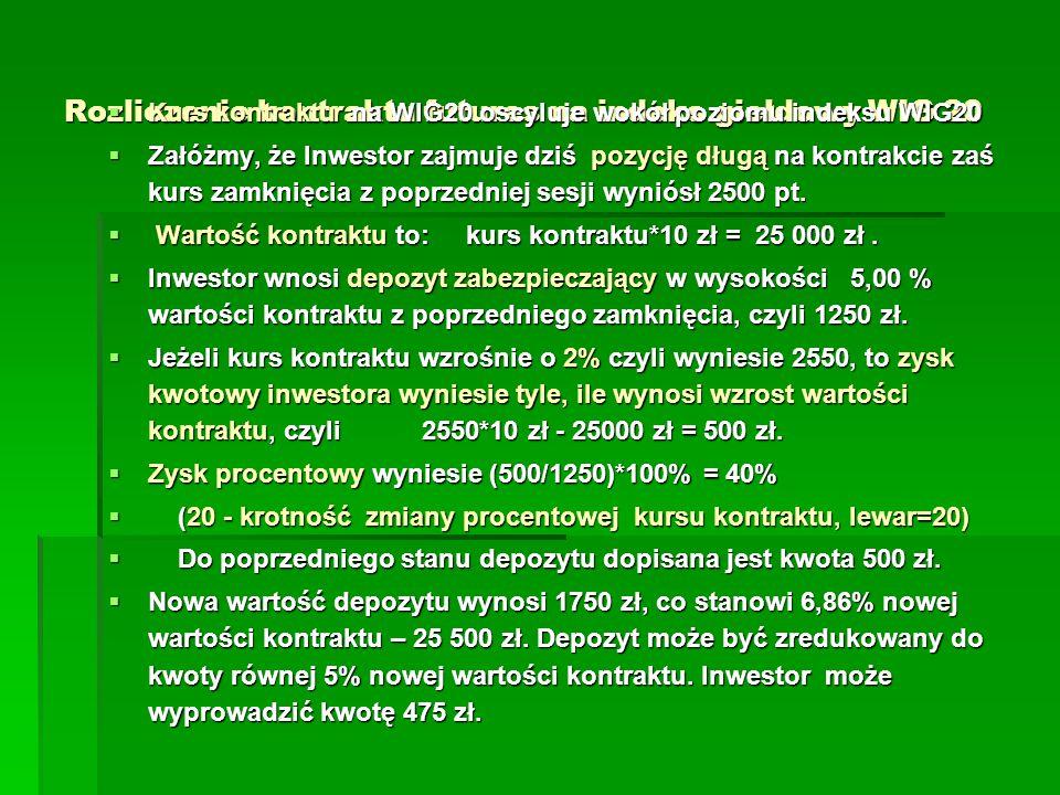 Rozliczenie kontraktu futures na indeks giełdowy WIG 20  Kurs kontraktu na WIG20 oscyluje wokół poziomu indeksu WIG20  Załóżmy, że Inwestor zajmuje dziś pozycję długą na kontrakcie zaś kurs zamknięcia z poprzedniej sesji wyniósł 2500 pt.