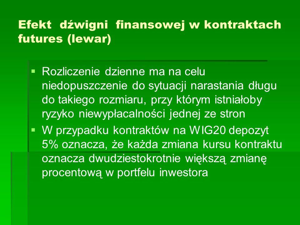 Efekt dźwigni finansowej w kontraktach futures (lewar)   Rozliczenie dzienne ma na celu niedopuszczenie do sytuacji narastania długu do takiego rozm