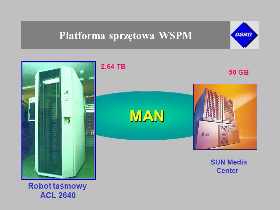Platforma sprzętowa WSPM MAN 2.64 TB 50 GB Robot taśmowy ACL 2640 SUN Media Center
