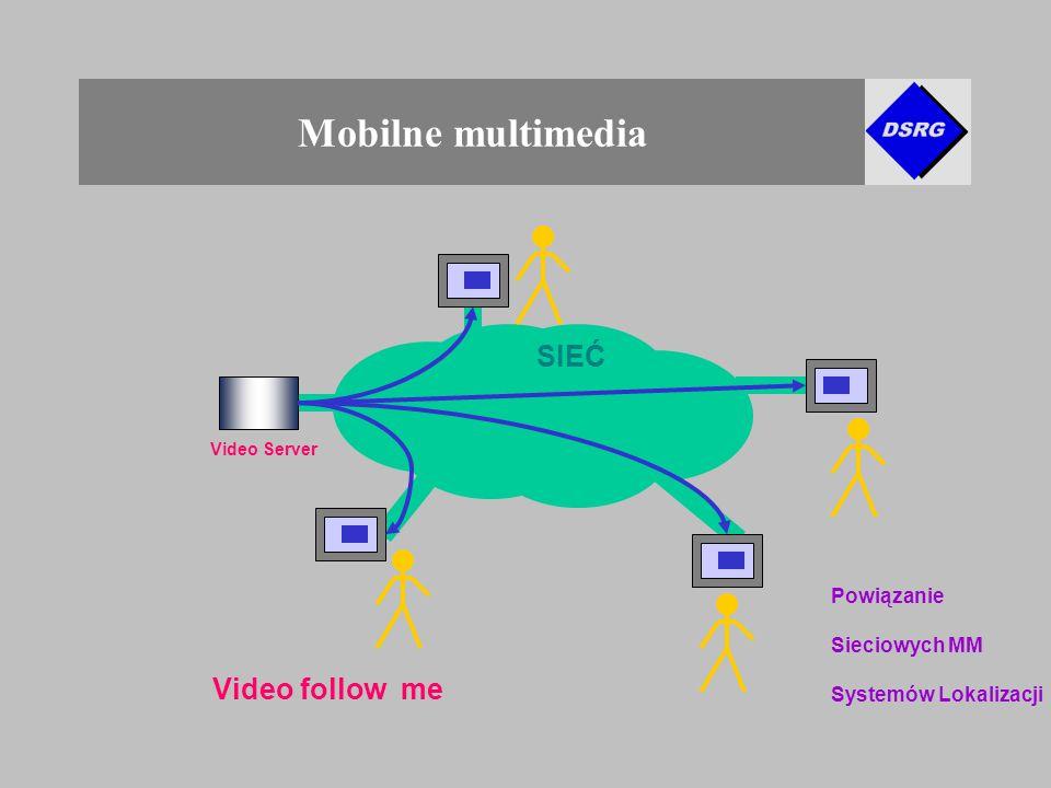 Mobilne multimedia Video Server SIEĆ Video follow me Powiązanie Sieciowych MM Systemów Lokalizacji