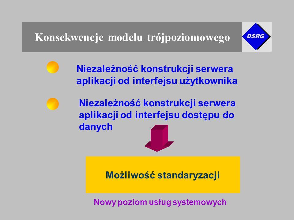 Konsekwencje modelu trójpoziomowego Niezależność konstrukcji serwera aplikacji od interfejsu użytkownika Niezależność konstrukcji serwera aplikacji od interfejsu dostępu do danych Możliwość standaryzacji Nowy poziom usług systemowych