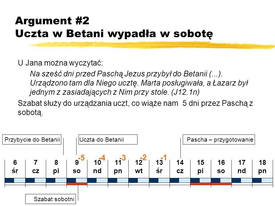 Argument #2 Uczta w Betani wypadła w sobotę U Jana można wyczytać: Na sześć dni przed Paschą Jezus przybył do Betanii (...). Urządzono tam dla Niego u