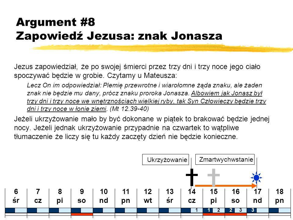 Argument #8 Zapowiedź Jezusa: znak Jonasza Jezus zapowiedział, że po swojej śmierci przez trzy dni i trzy noce jego ciało spoczywać będzie w grobie. C
