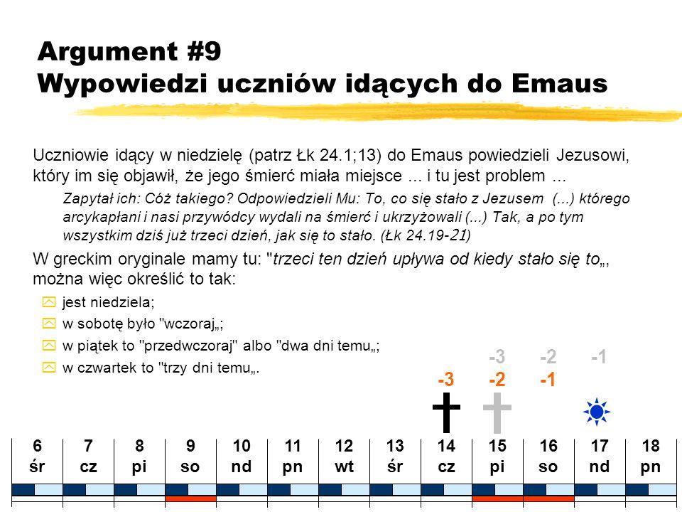 Argument #9 Wypowiedzi uczniów idących do Emaus Uczniowie idący w niedzielę (patrz Łk 24.1;13) do Emaus powiedzieli Jezusowi, który im się objawił, że