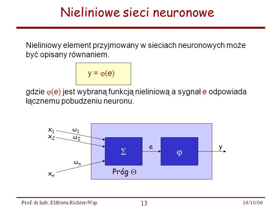 16/10/06 13 Prof. dr hab. Elżbieta Richter-Wąs Nieliniowe sieci neuronowe  Próg  x1x1 x2x2 xnxn 11 nn 22 ey Nieliniowy element przyjmowany w