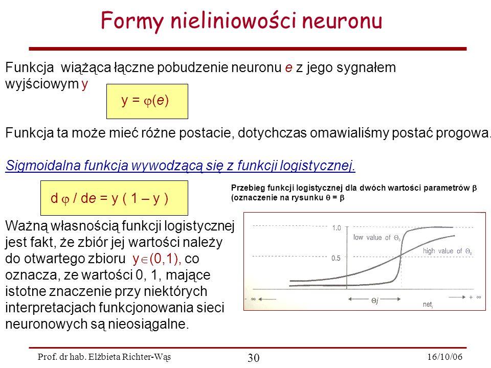 16/10/06 30 Prof. dr hab. Elżbieta Richter-Wąs Formy nieliniowości neuronu Funkcja wiążąca łączne pobudzenie neuronu e z jego sygnałem wyjściowym y y