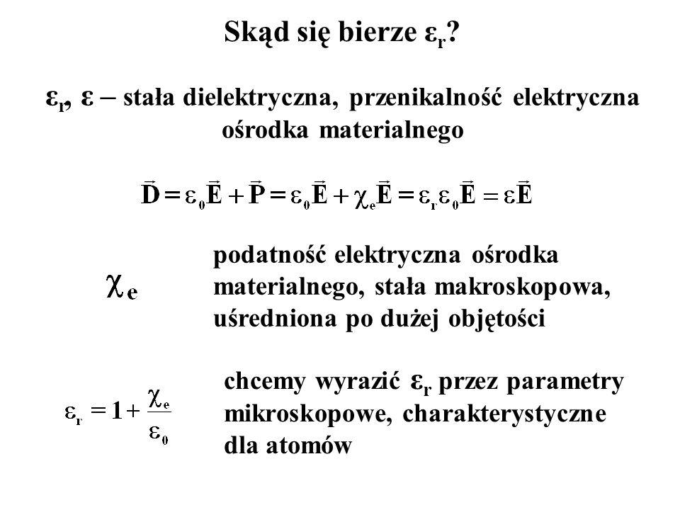 Skąd się bierze ε r ? ε r, ε – stała dielektryczna, przenikalność elektryczna ośrodka materialnego podatność elektryczna ośrodka materialnego, stała m