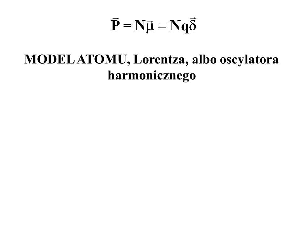 MODEL ATOMU, Lorentza, albo oscylatora harmonicznego