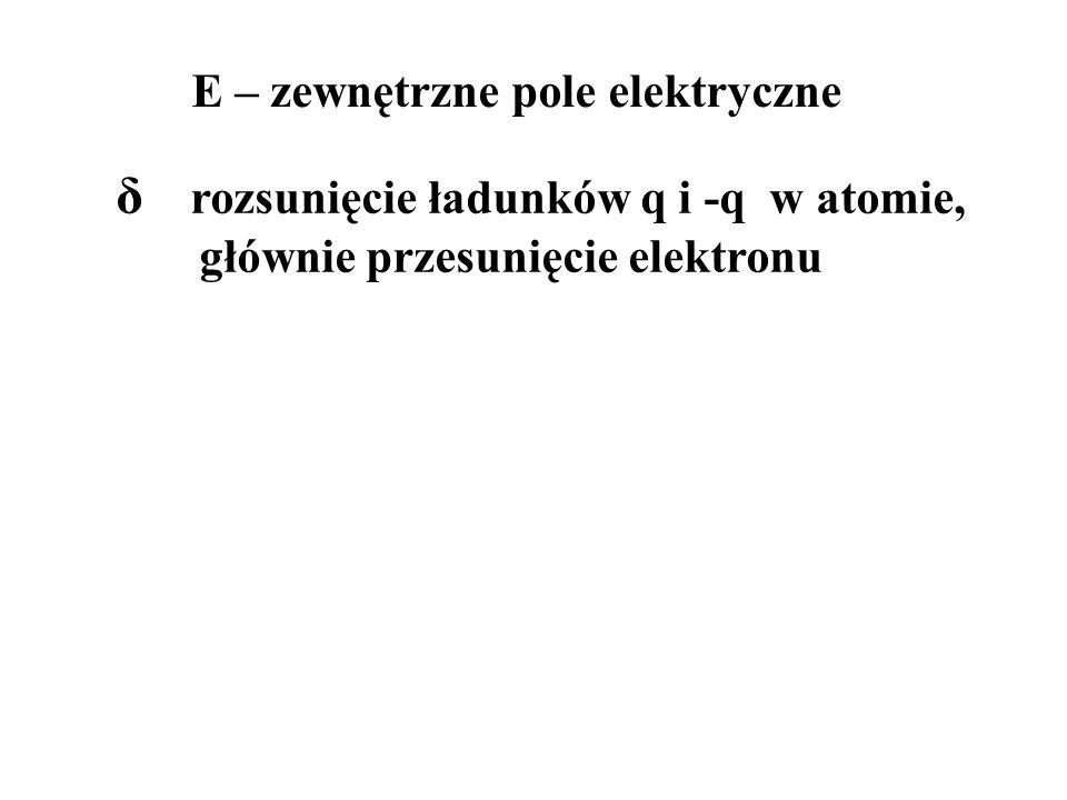 δ rozsunięcie ładunków q i -q w atomie, głównie przesunięcie elektronu E – zewnętrzne pole elektryczne