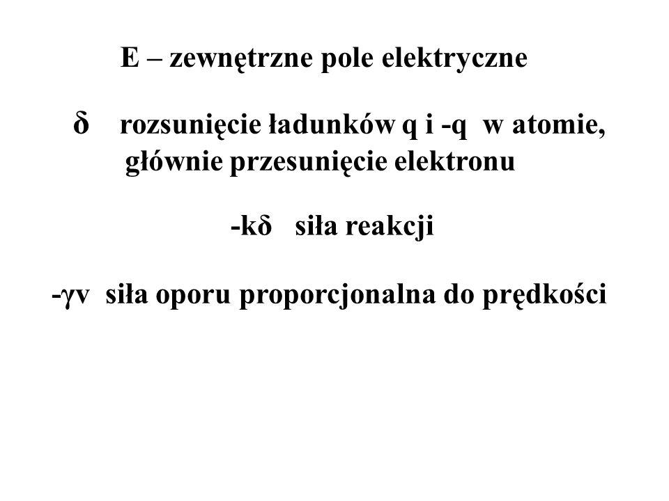 δ rozsunięcie ładunków q i -q w atomie, głównie przesunięcie elektronu E – zewnętrzne pole elektryczne -kδ siła reakcji -γv siła oporu proporcjonalna